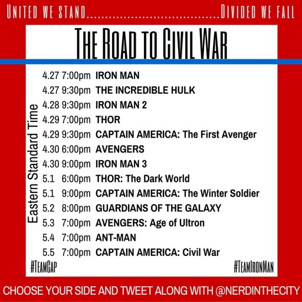Captain America: Civil War Marvel movies watching blog